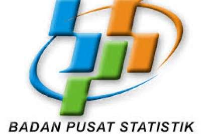Kelompok Perumahan, Listrik Riau Inflasi 0,15 Persen