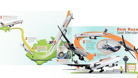 Terbang dari Bali, Mengerikan Penumpang Jetstar Ini Terlempar dari Kursi