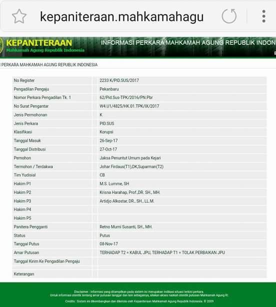 Kasasi KPK Dikabulkan, Akhirnya Suparman Divonis 4,5 Tahun Penjara Dengan Dicabut Hak Politik